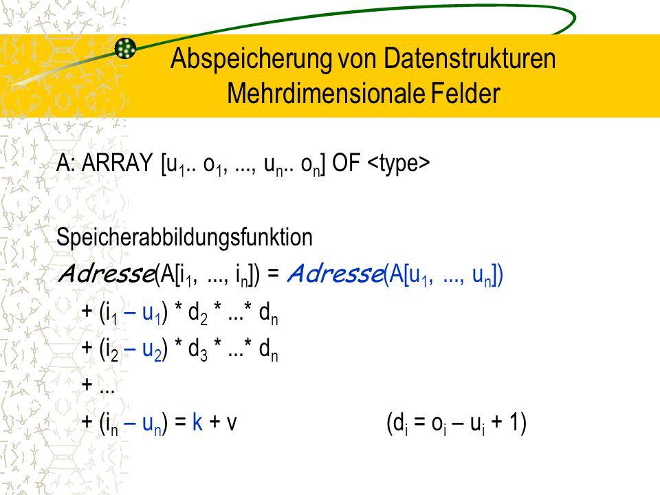 Abspeicherung von Datenstrukturen Mehrdimensionale Felder