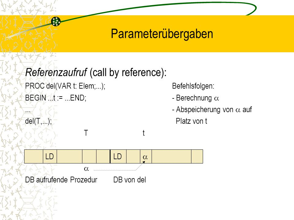 Parameterübergaben Referenzaufruf (call by reference):