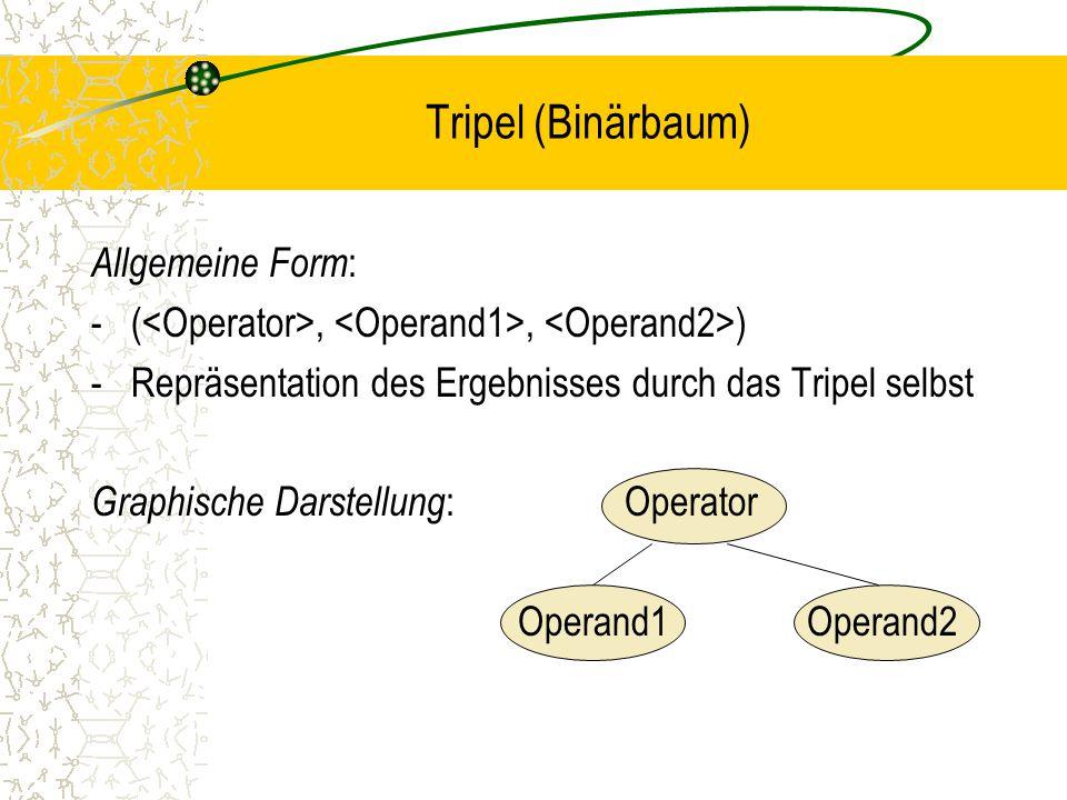 Tripel (Binärbaum) Allgemeine Form: