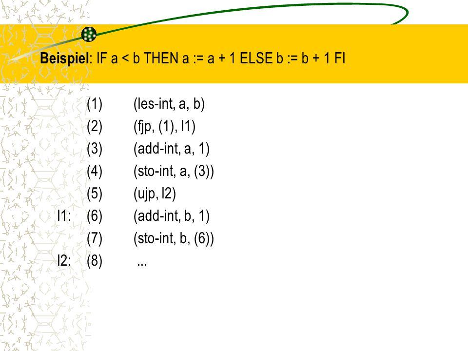 Beispiel: IF a < b THEN a := a + 1 ELSE b := b + 1 FI (1) (les-int, a, b) (2) (fjp, (1), l1) (3) (add-int, a, 1) (4) (sto-int, a, (3)) (5) (ujp, l2) l1: (6) (add-int, b, 1) (7) (sto-int, b, (6)) l2: (8) ...