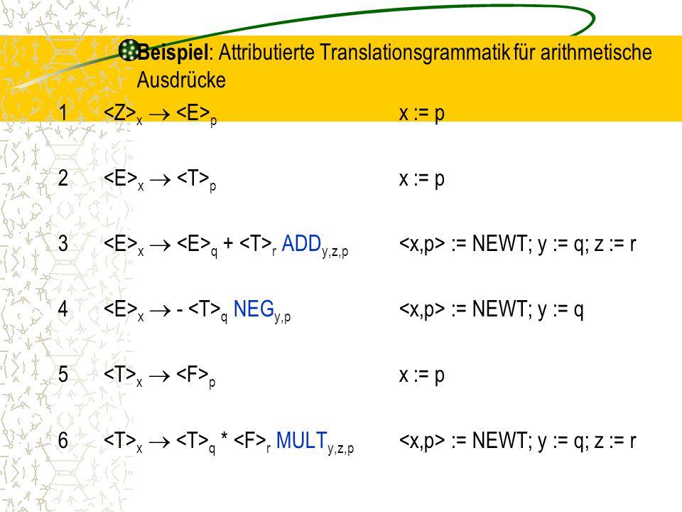 Beispiel: Attributierte Translationsgrammatik für arithmetische