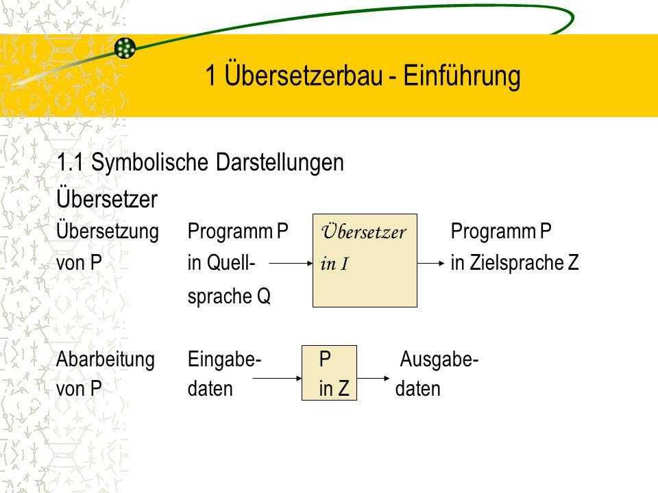1 Übersetzerbau - Einführung
