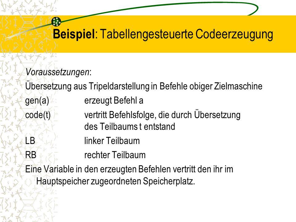 Beispiel: Tabellengesteuerte Codeerzeugung