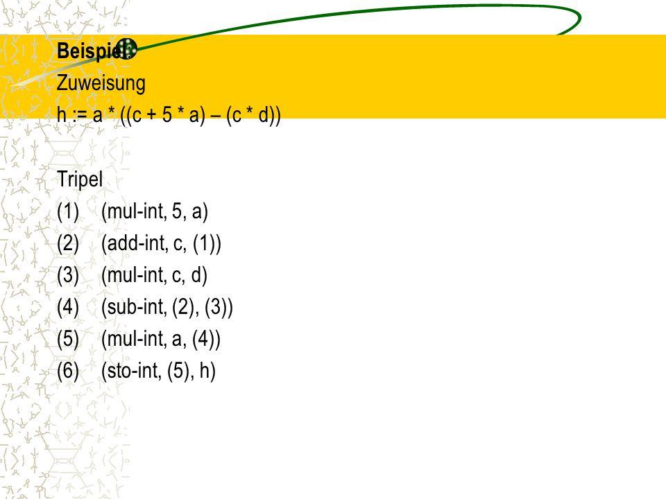Beispiel: Zuweisung. h := a * ((c + 5 * a) – (c * d)) Tripel. (mul-int, 5, a) (add-int, c, (1))