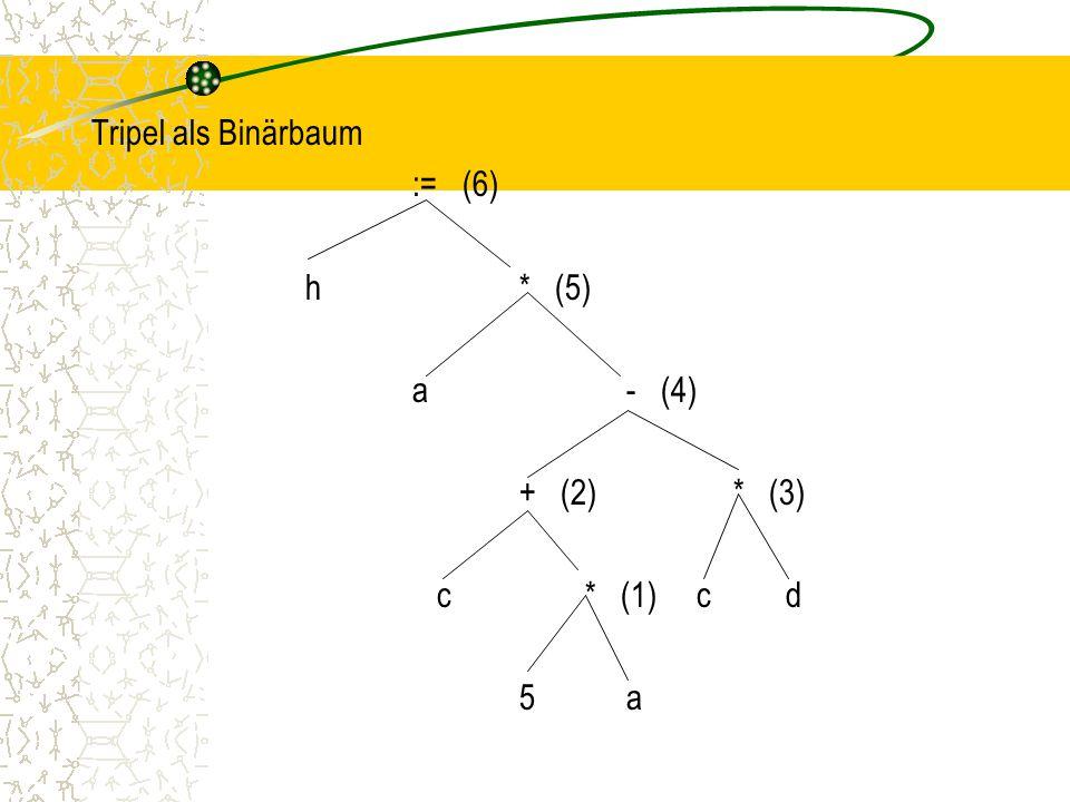 Tripel als Binärbaum := (6) h * (5) a - (4) + (2) * (3) c * (1) c d 5 a