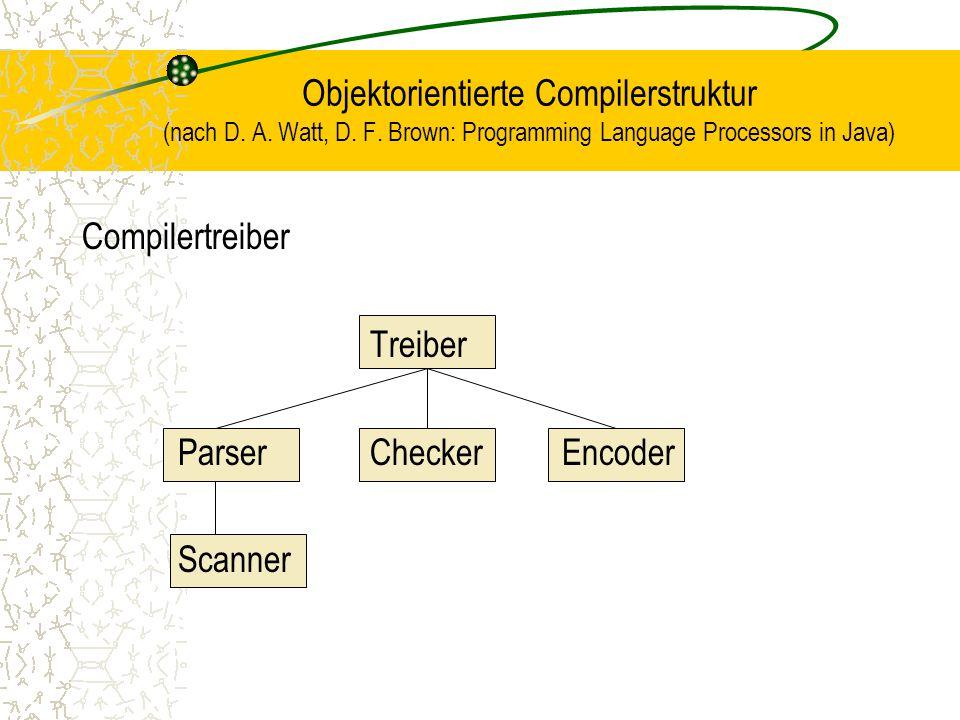 Objektorientierte Compilerstruktur (nach D. A. Watt, D. F