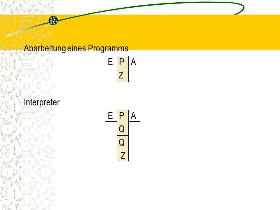Abarbeitung eines Programms E P A Z Interpreter Q