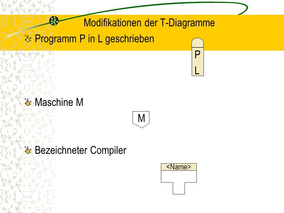 Modifikationen der T-Diagramme