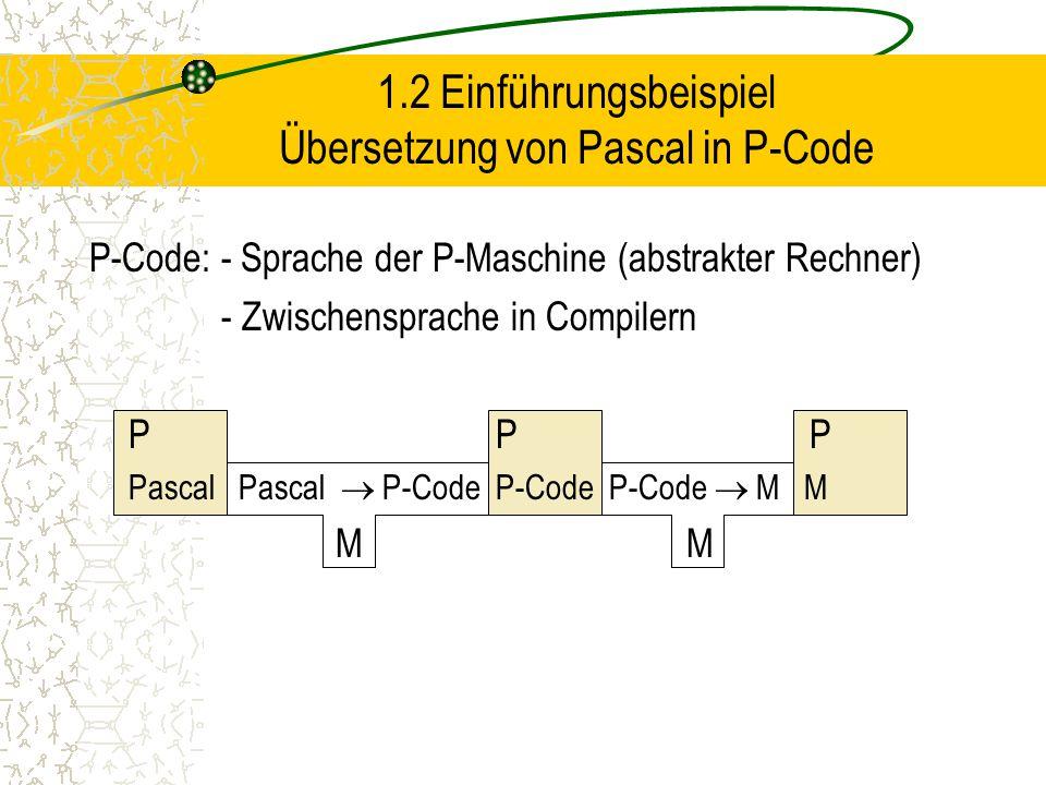1.2 Einführungsbeispiel Übersetzung von Pascal in P-Code