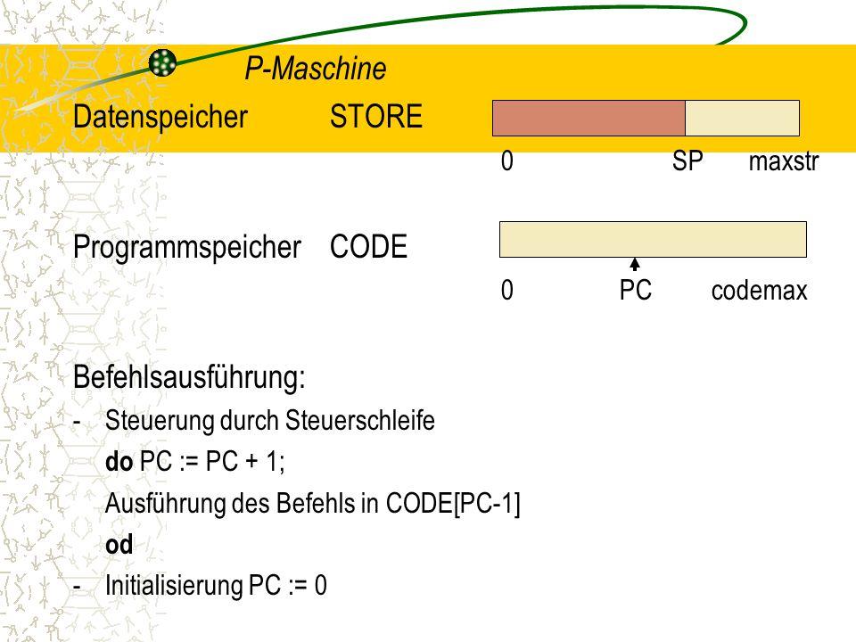 Programmspeicher CODE