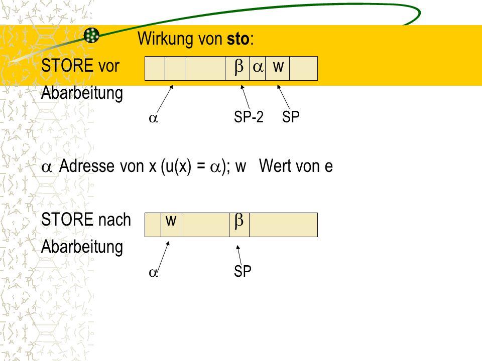 Adresse von x (u(x) = ); w Wert von e STORE nach w 