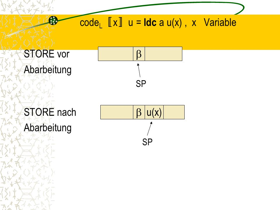 codeL〚x〛u = ldc a u(x) , x Variable STORE vor  Abarbeitung