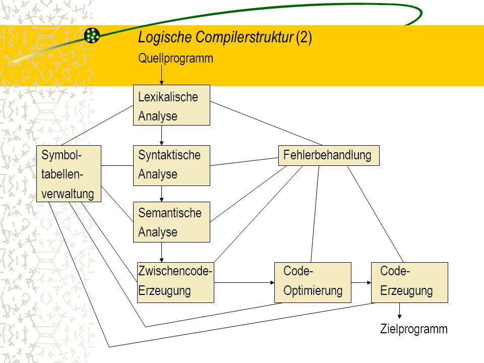 Logische Compilerstruktur (2)