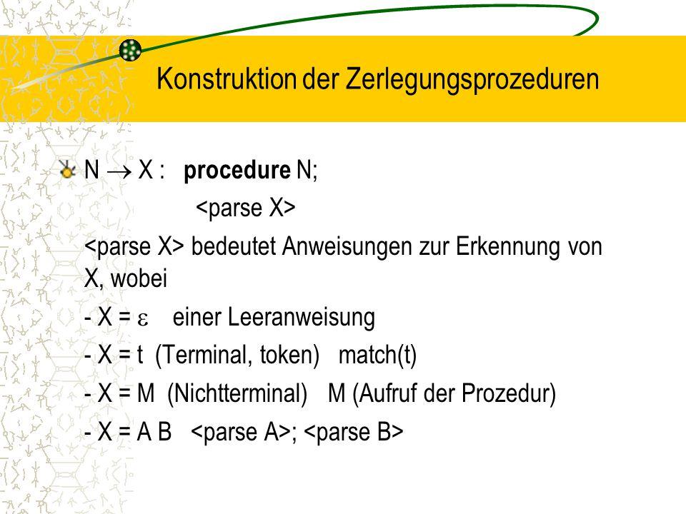 Konstruktion der Zerlegungsprozeduren