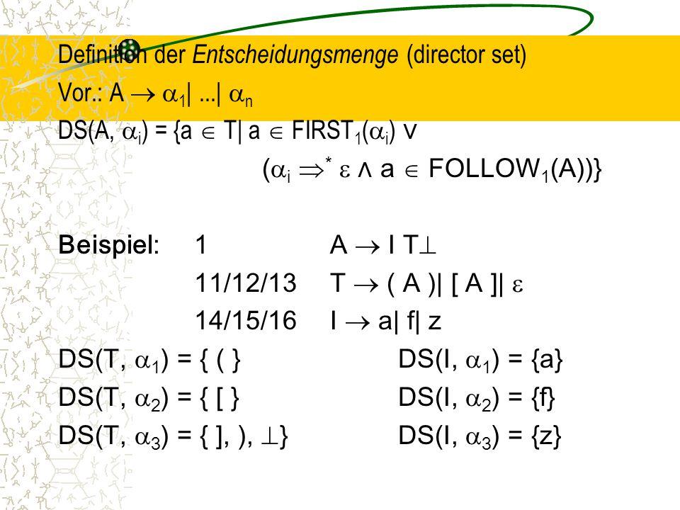 Definition der Entscheidungsmenge (director set) Vor. : A  1|