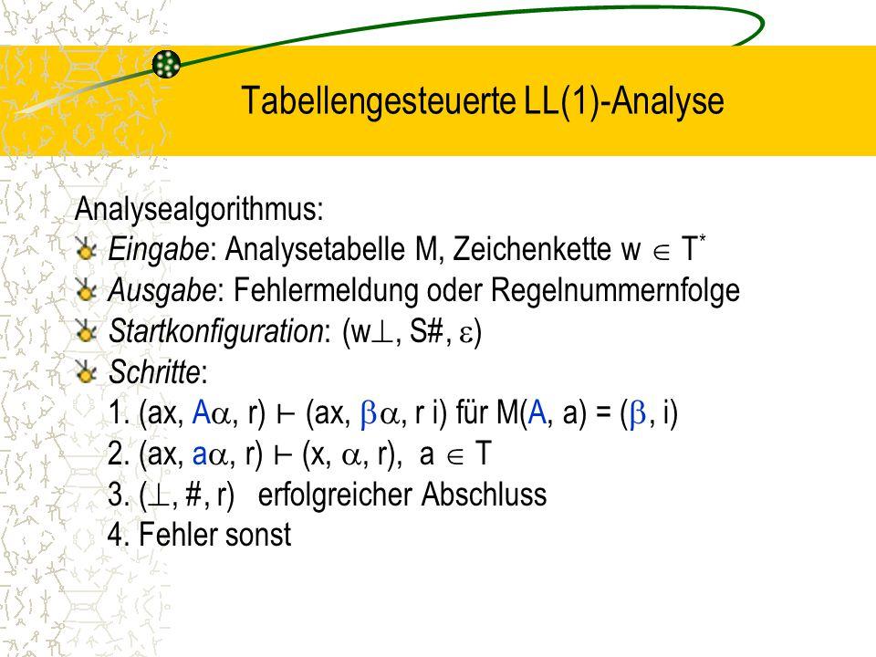 Tabellengesteuerte LL(1)-Analyse