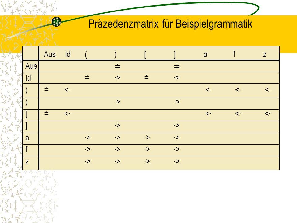 Präzedenzmatrix für Beispielgrammatik