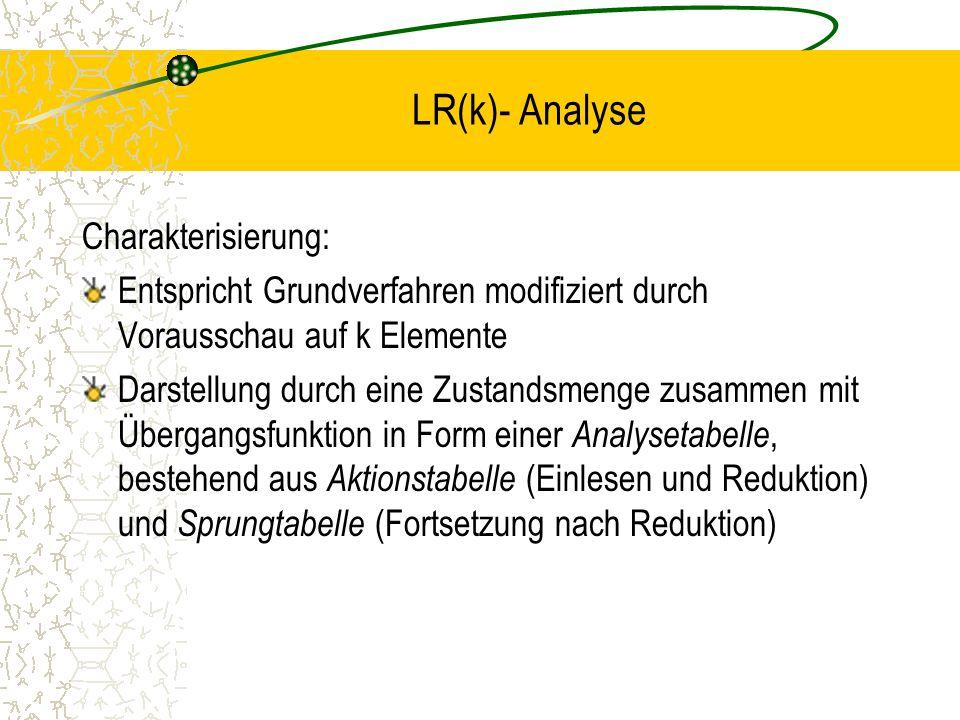 LR(k)- Analyse Charakterisierung: