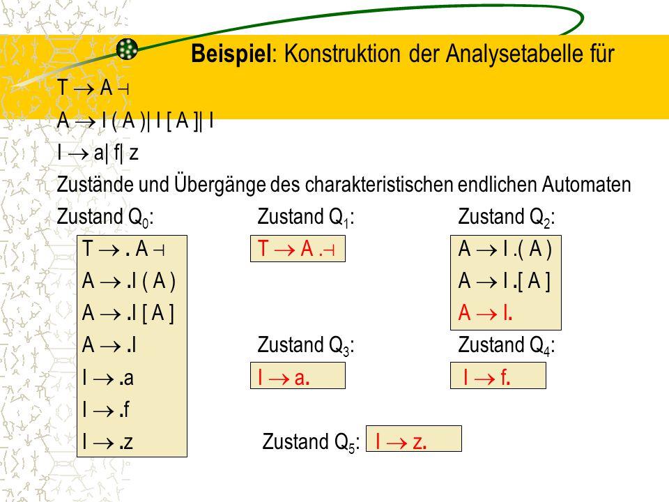 Beispiel: Konstruktion der Analysetabelle für