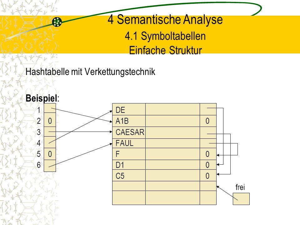 4 Semantische Analyse 4.1 Symboltabellen Einfache Struktur