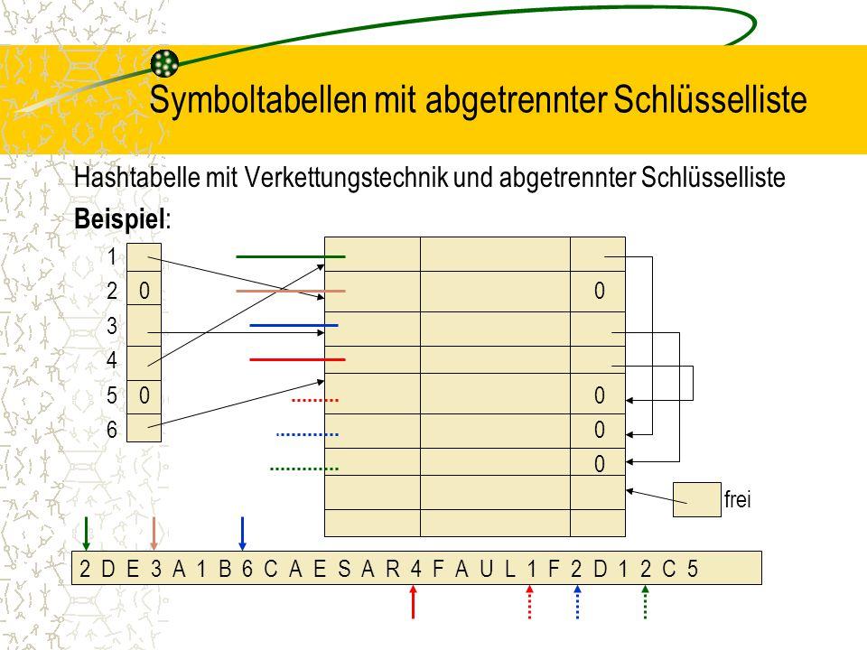 Symboltabellen mit abgetrennter Schlüsselliste