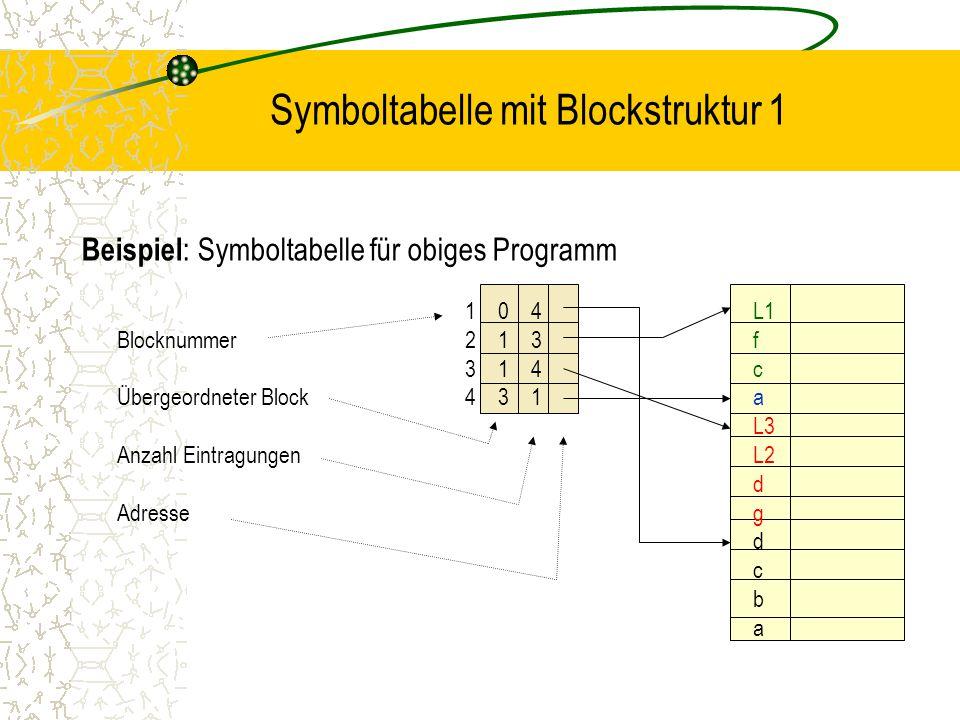 Symboltabelle mit Blockstruktur 1