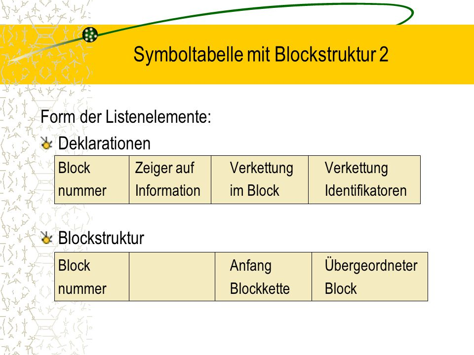 Symboltabelle mit Blockstruktur 2