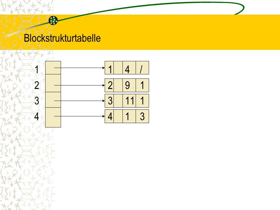 Blockstrukturtabelle 1 1 4 / 2 2 9 1 3 3 11 1 4 4 1 3