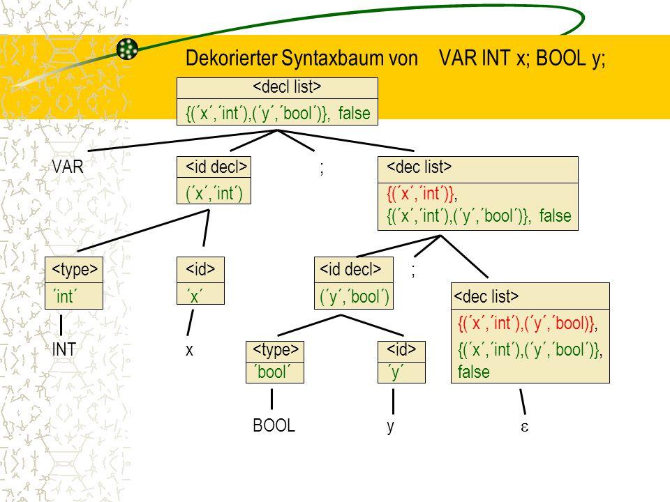 Dekorierter Syntaxbaum von VAR INT x; BOOL y;