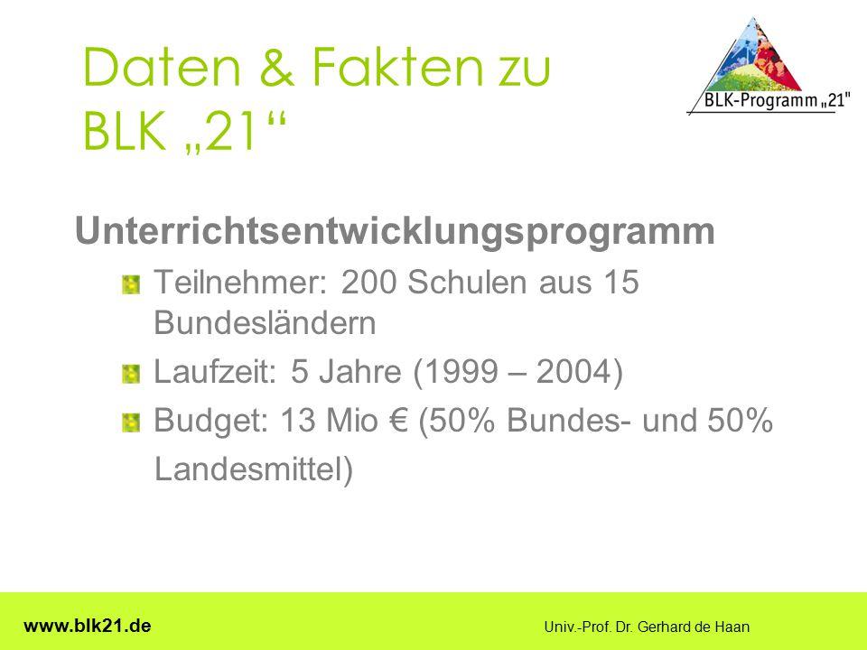 """Daten & Fakten zu BLK """"21 Unterrichtsentwicklungsprogramm"""