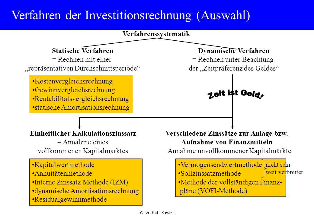 Verfahren der Investitionsrechnung (Auswahl)