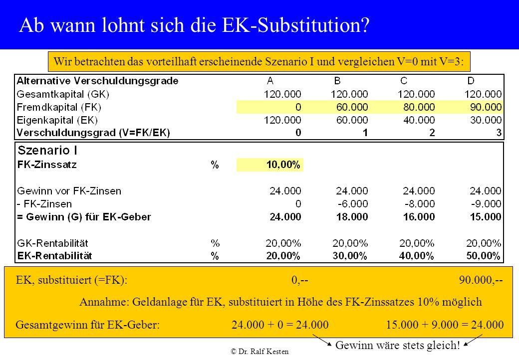 Ab wann lohnt sich die EK-Substitution