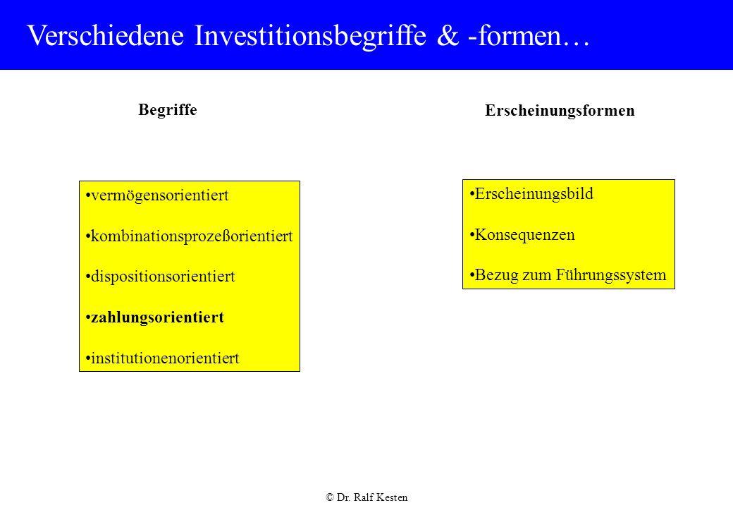 Verschiedene Investitionsbegriffe & -formen…