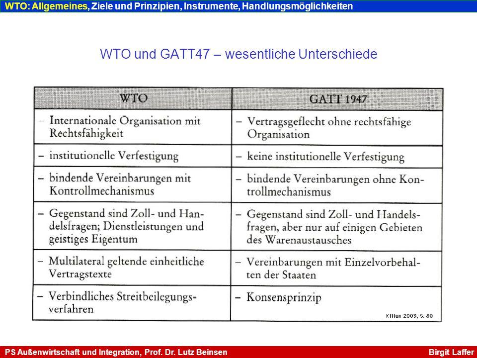 WTO und GATT47 – wesentliche Unterschiede
