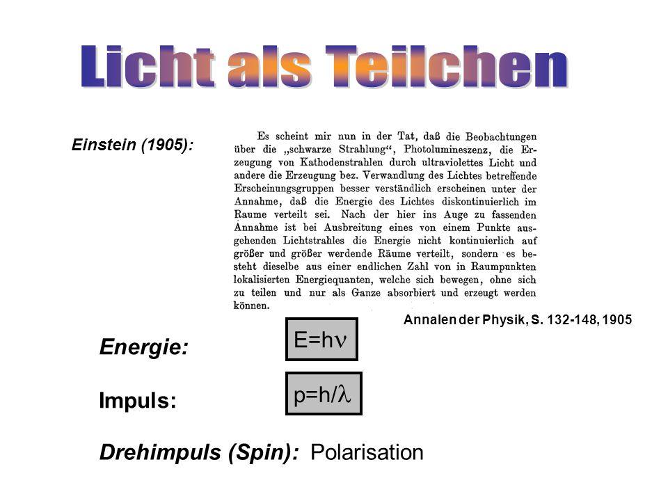 Licht als Teilchen E=hn Energie: Impuls: p=h/l