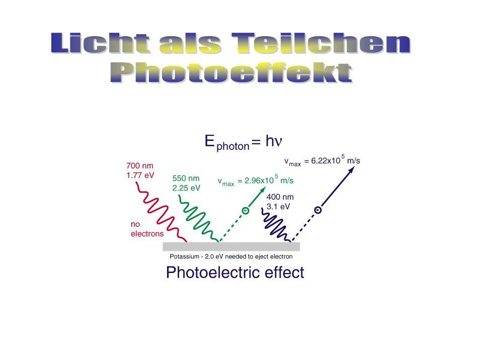 Licht als Teilchen Photoeffekt