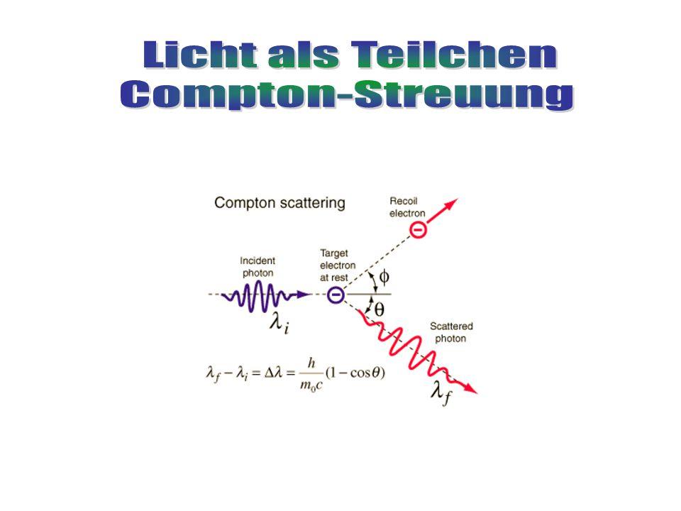 Licht als Teilchen Compton-Streuung