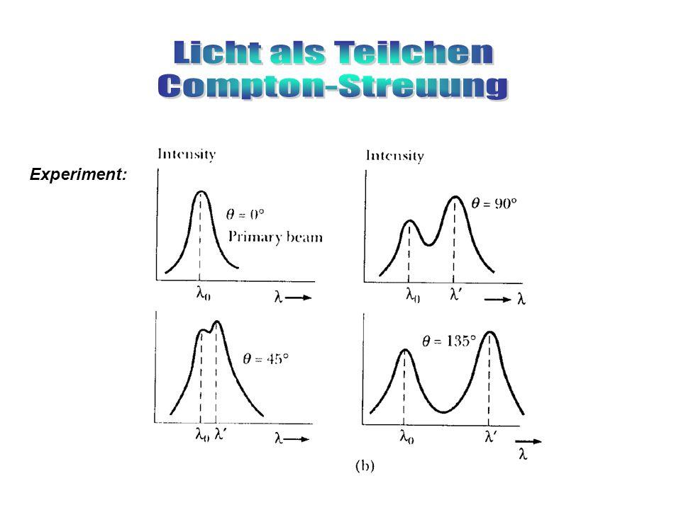 Licht als Teilchen Compton-Streuung Experiment: