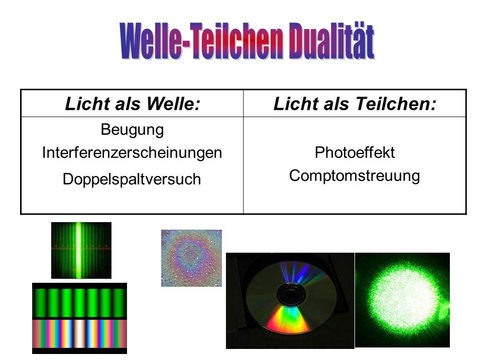 Welle-Teilchen Dualität