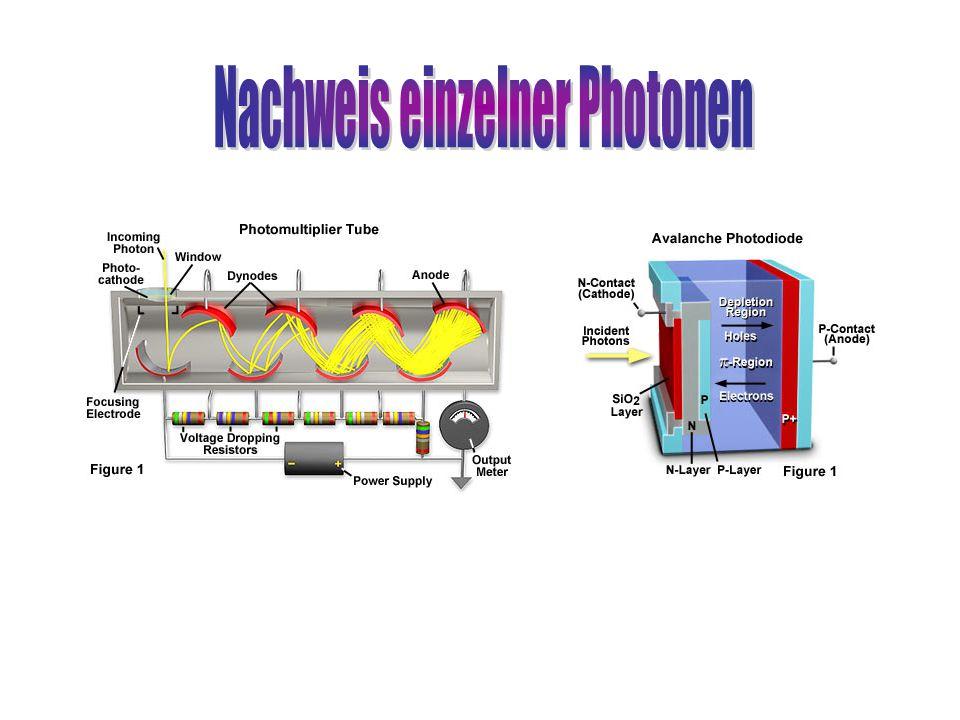 Nachweis einzelner Photonen