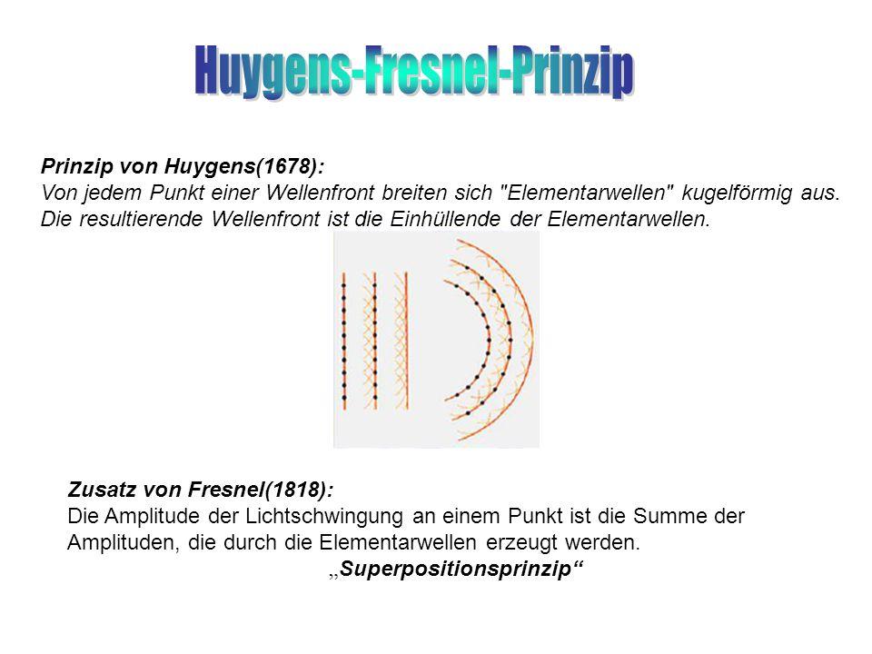 Huygens-Fresnel-Prinzip