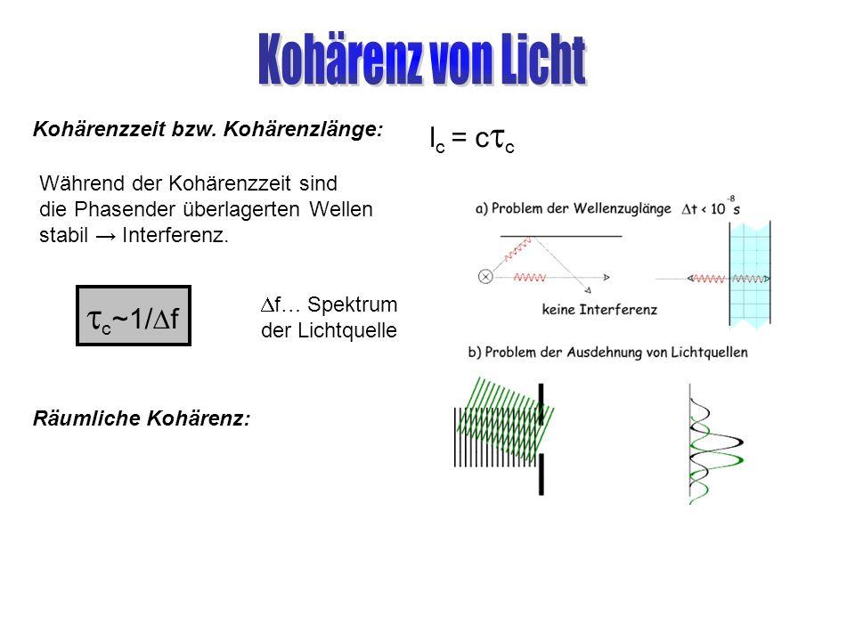 Kohärenz von Licht tc~1/Df lc = ctc Kohärenzzeit bzw. Kohärenzlänge:
