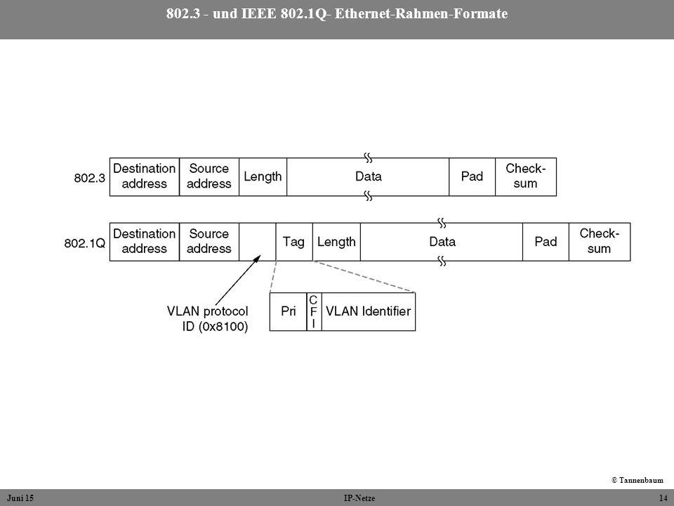 802.3 - und IEEE 802.1Q- Ethernet-Rahmen-Formate