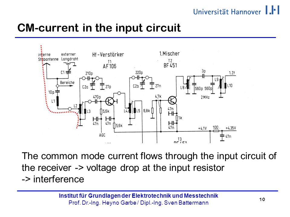 CM-current in the input circuit