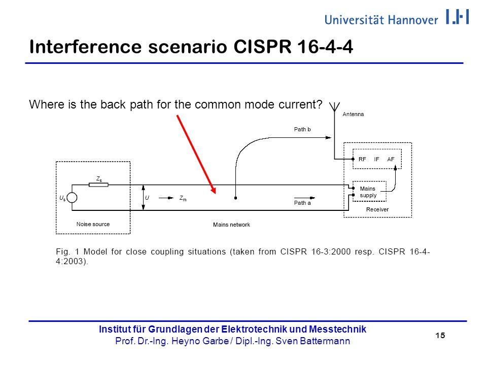 Interference scenario CISPR 16-4-4