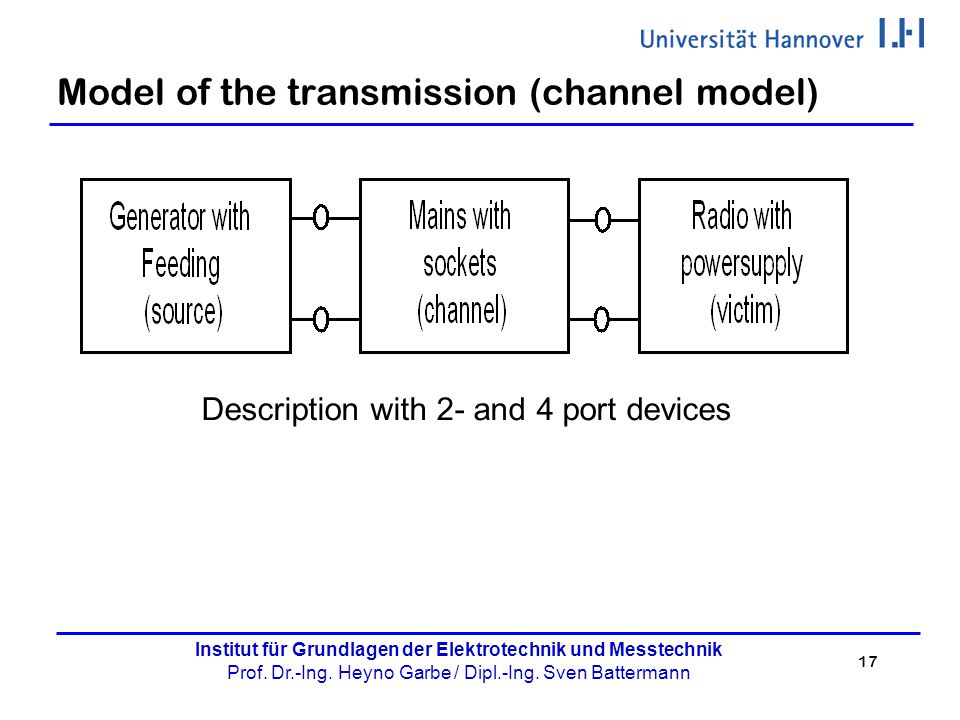 Model of the transmission (channel model)