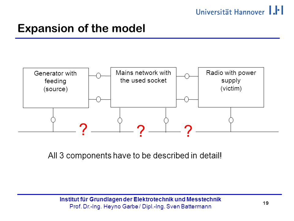 Expansion of the model Generator with. feeding. (source) Mains network with the used socket. Radio with power supply.