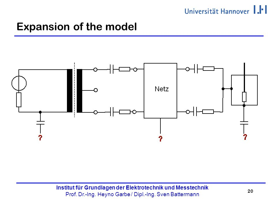 Expansion of the model
