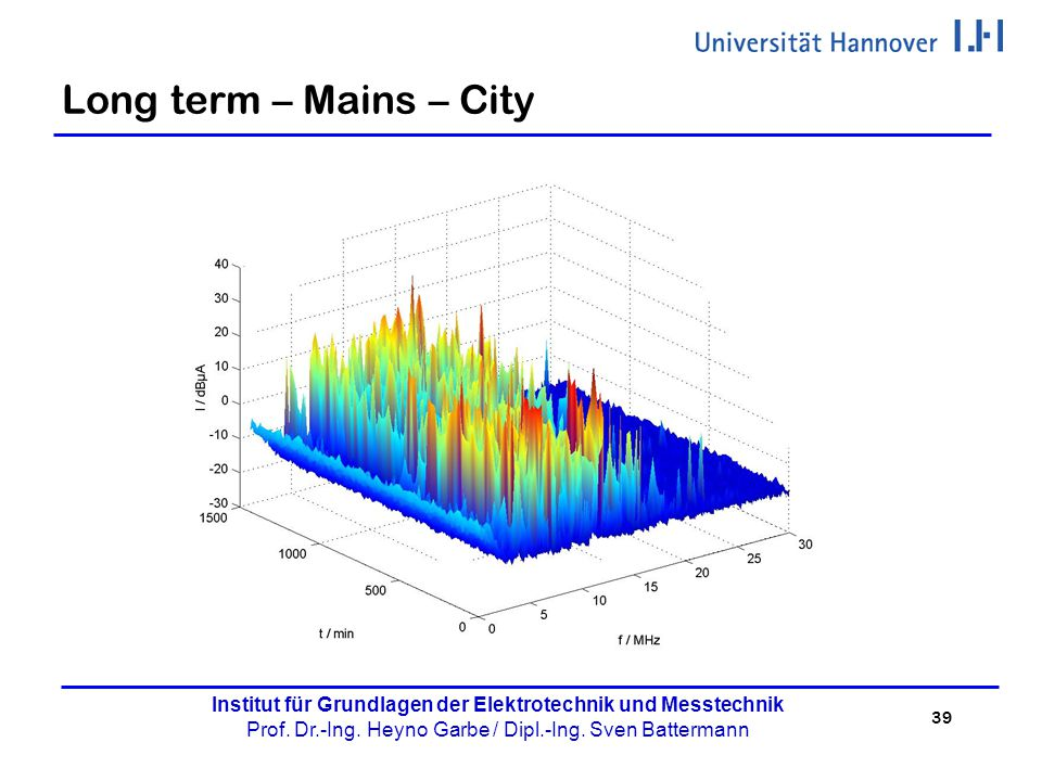 Long term – Mains – City