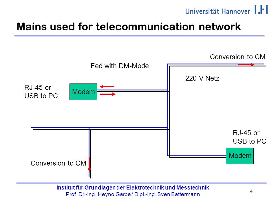 Mains used for telecommunication network